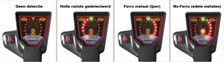 LED indicatie Jeo LED Systeem /  - JeoHunter 3D Dual System - Makro Detector JeoHunter.nl